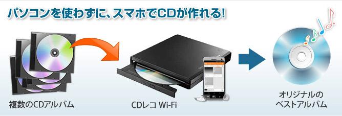gadgets_20140820_cdreco2