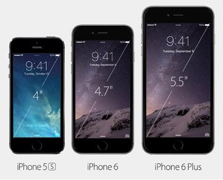iPhone6とiPhone6plusとiPhone5sを比較してみた